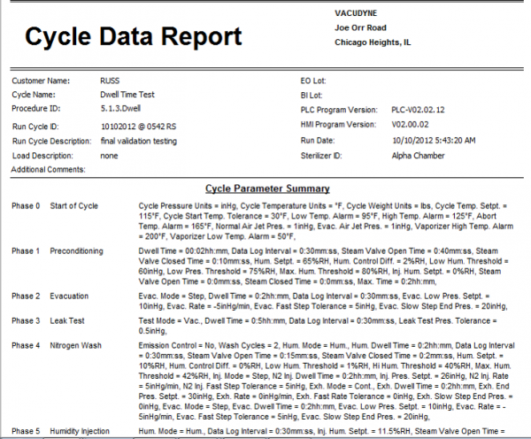 EO Control System Reporting - Cycle Data Report